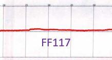 ff117